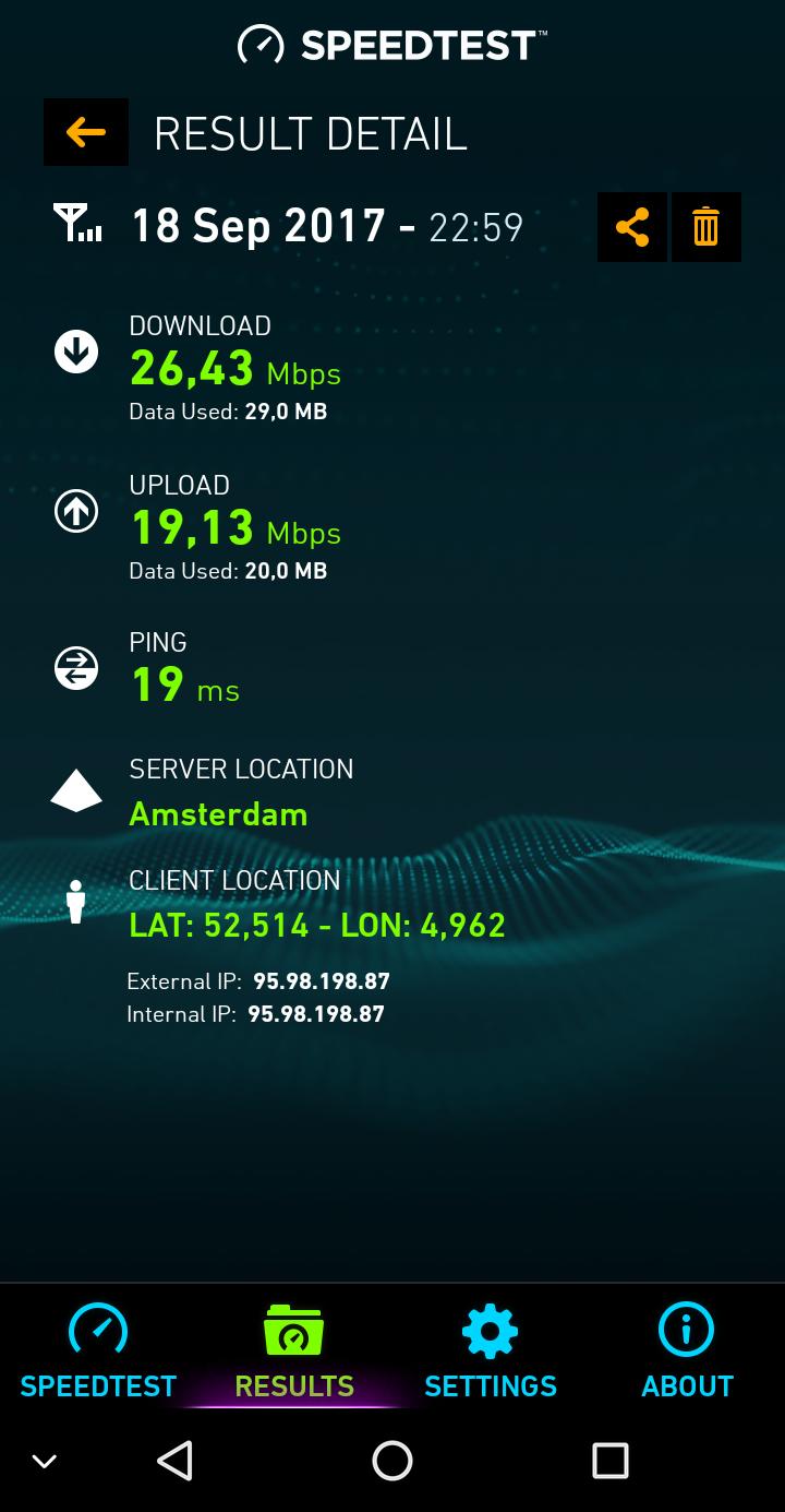 Bluboo S8 Internet Speed