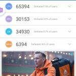 AnTuTu Xiaomi Mi Note 3
