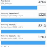 GeekBench Redmi 5 Plus 005