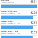 GeekBench Elephone U Pro 004